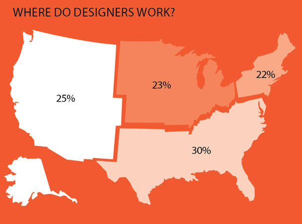 where-designers-work-designers-age-1113